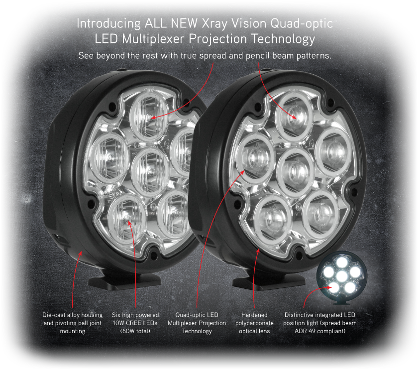 220 series 60w led driving lights esg asia pacific 220 ccuart Images