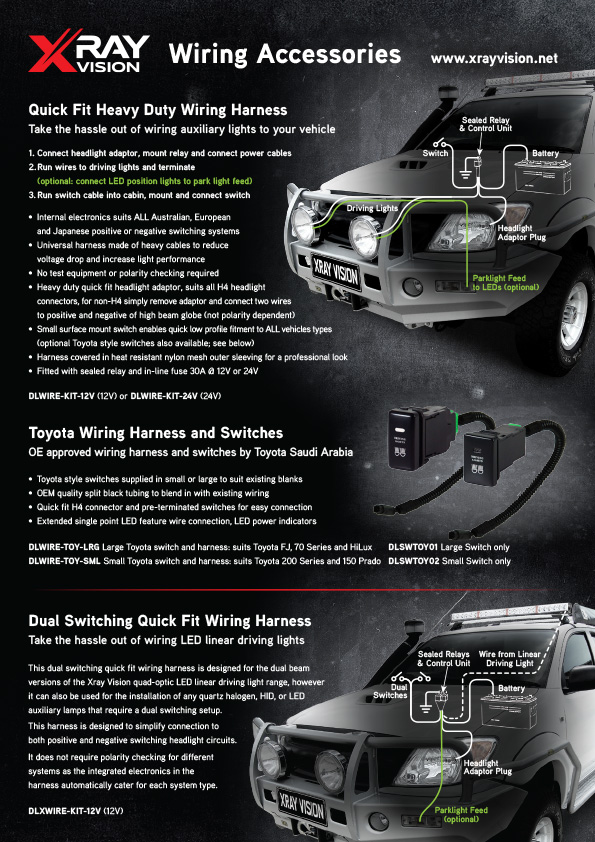 Xray Vision Wiring Harness - ESG Asia Pacific on