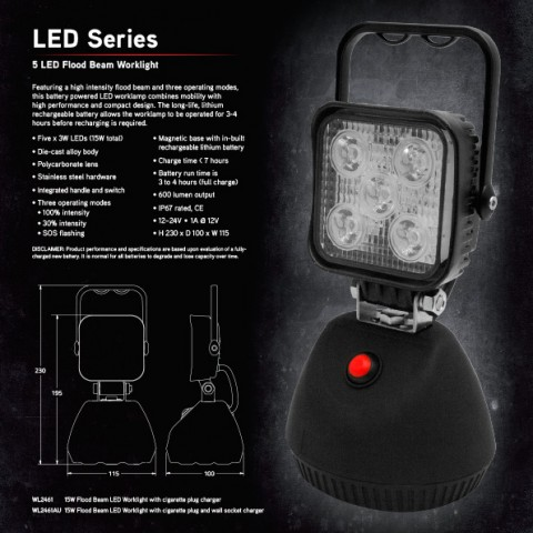 Xray Vision Portable LED Worklights